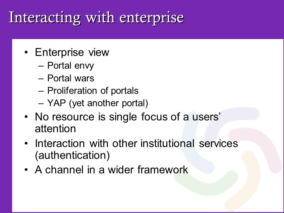 Interacting with enterprise Enterprise view –Portal envy –Portal wars –Proliferation of portals –YAP (yet another portal) No resource is single focus