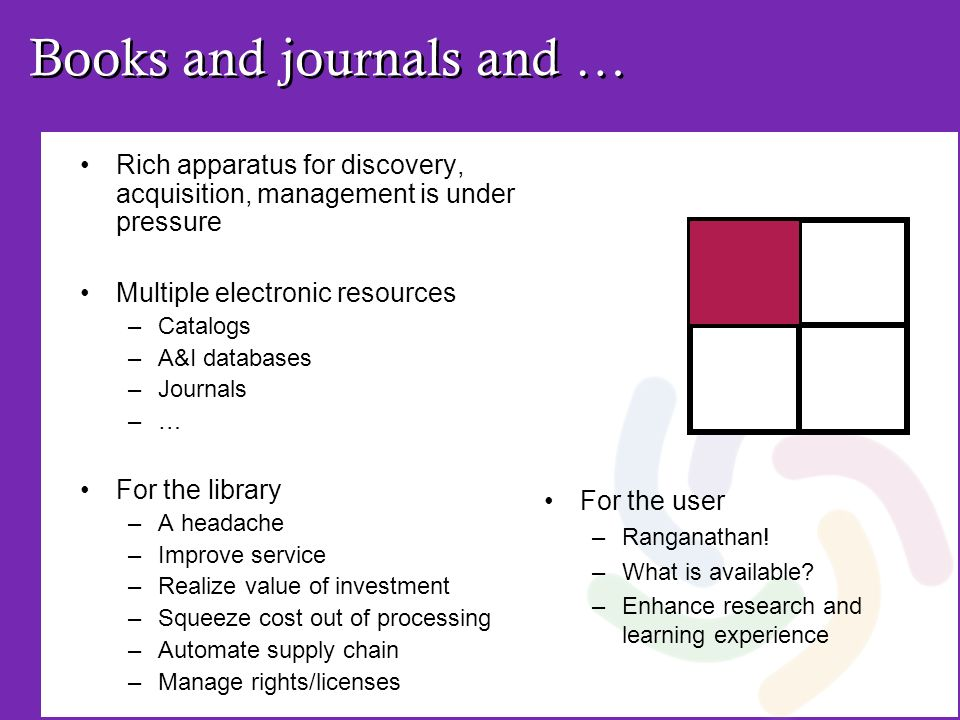 Books and journals and … Rich apparatus for discovery, acquisition, management is under pressure Multiple electronic resources –Catalogs –A&I database