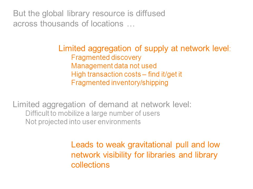 Limited aggregation of supply at network level : Fragmented discovery Management data not used High transaction costs – find it/get it Fragmented inventory/shipping But the global library resource is diffused across thousands of locations … Leads to weak gravitational pull and low network visibility for libraries and library collections Limited aggregation of demand at network level: Difficult to mobilize a large number of users Not projected into user environments
