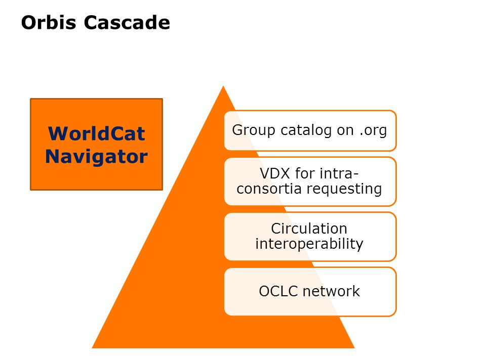 Orbis Cascade Group catalog on.org VDX for intra-consortia requesting Circulation interoperabilityOCLC network WorldCat Navigator