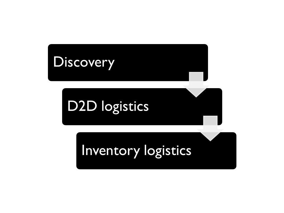 DiscoveryD2D logisticsInventory logistics