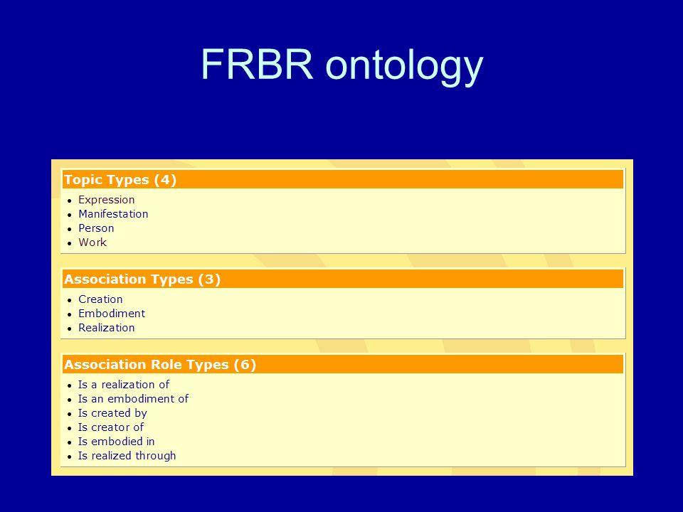 FRBR ontology