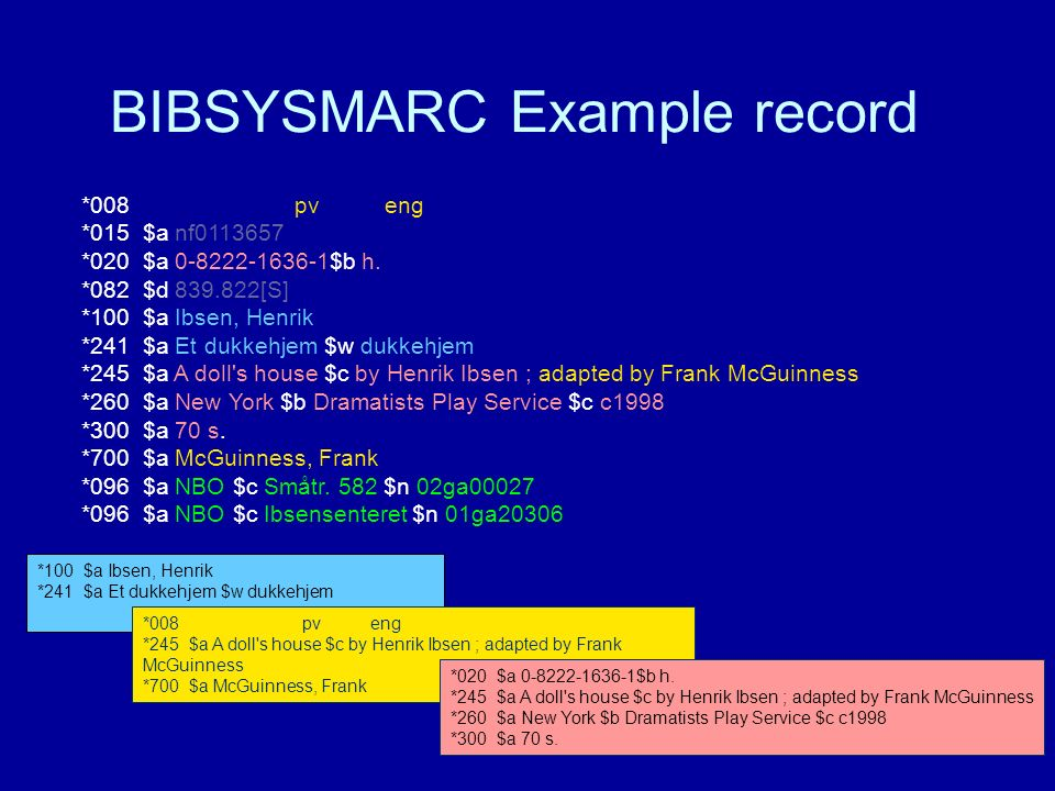 BIBSYSMARC Example record *008 pv eng *015 $a nf0113657 *020 $a 0-8222-1636-1$b h.