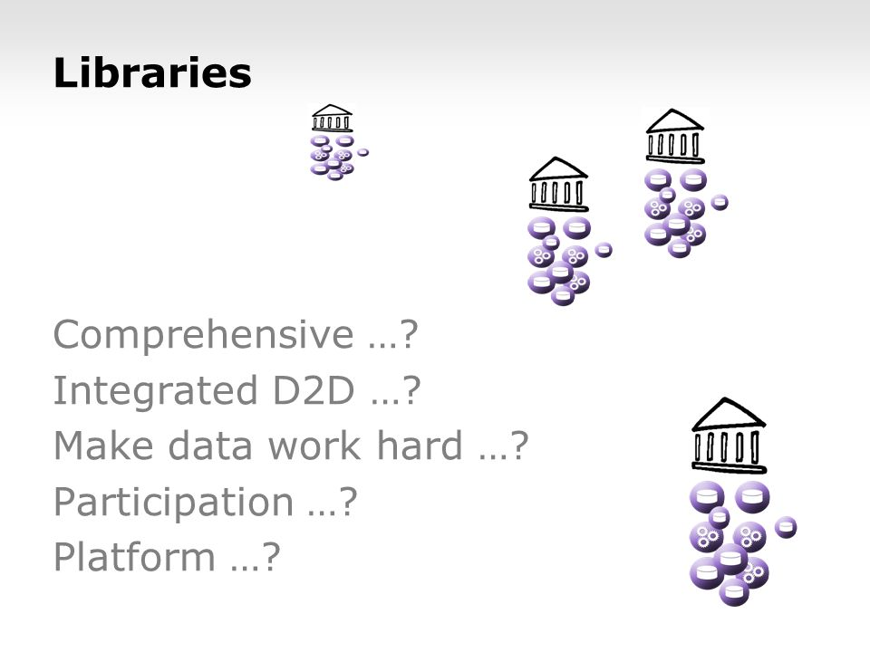 Libraries Comprehensive …? Integrated D2D …? Make data work hard …? Participation …? Platform …?