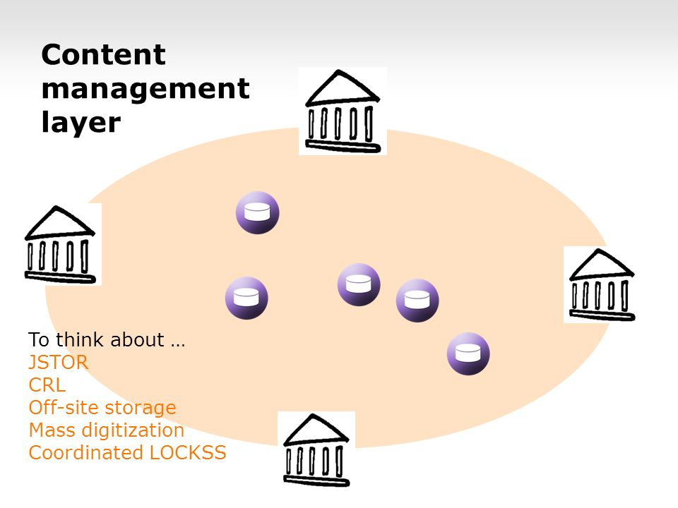 Content management layer To think about … JSTOR CRL Off-site storage Mass digitization Coordinated LOCKSS