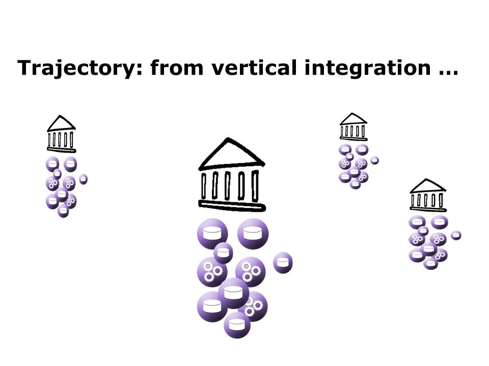 Trajectory: from vertical integration …