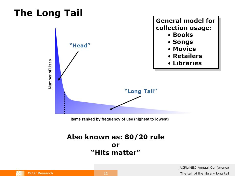 OCLC Research The tail of the library long tail ACRL/NEC Annual Conference 12 The Long Tail Number of Uses Items ranked by frequency of use (highest to lowest) Head Long Tail Also known as: 80/20 rule or Hits matter General model for collection usage: Books Songs Movies Retailers Libraries General model for collection usage: Books Songs Movies Retailers Libraries