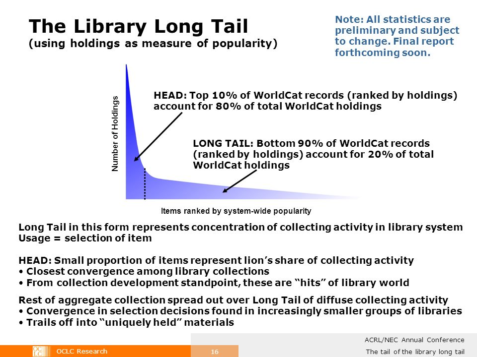 OCLC Research The tail of the library long tail ACRL/NEC Annual Conference 16 The Library Long Tail (using holdings as measure of popularity) Note: All statistics are preliminary and subject to change.