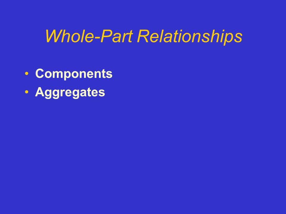 Whole-Part Relationships Components Aggregates