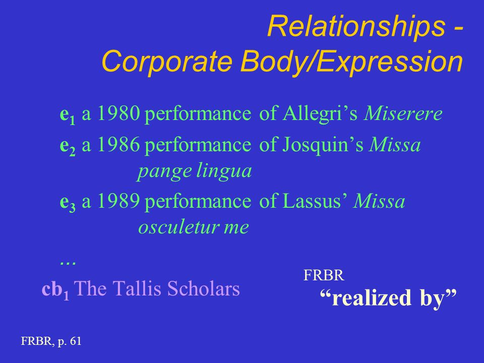 Relationships - Corporate Body/Expression e 1 a 1980 performance of Allegris Miserere e 2 a 1986 performance of Josquins Missa pange lingua e 3 a 1989