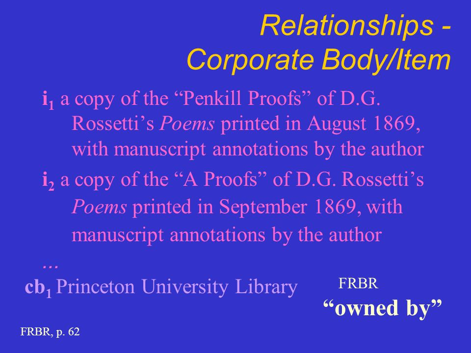 Relationships - Corporate Body/Item i 1 a copy of the Penkill Proofs of D.G. Rossettis Poems printed in August 1869, with manuscript annotations by th