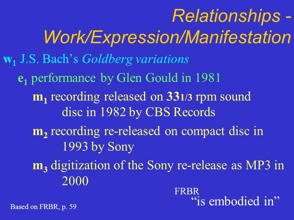 Relationships - Work/Expression/Manifestation w 1 J.S. Bachs Goldberg variations e 1 performance by Glen Gould in 1981 m 1 recording released on 33 1/