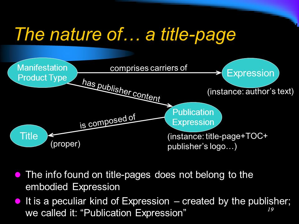 19 The nature of… a title-page The info found on title-pages does not belong to the embodied Expression It is a peculiar kind of Expression – created by the publisher; we called it: Publication Expression Expression (instance: authors text) Publication Expression Manifestation Product Type comprises carriers of (proper) Title has publisher content (instance: title-page+TOC+ publishers logo…) is composed of