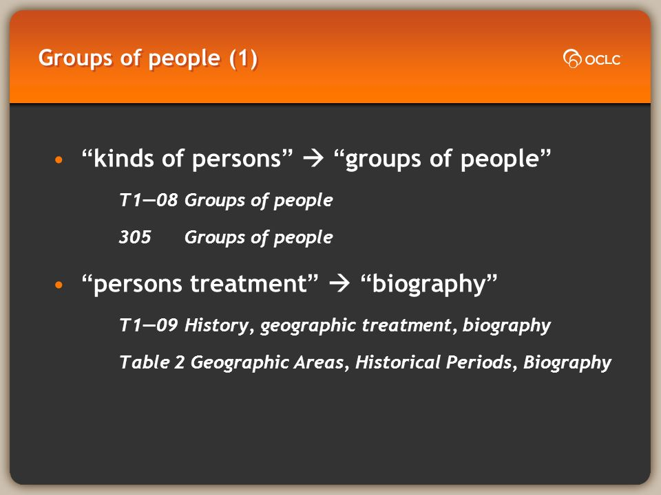 Groups of people (1) kinds of persons groups of people T108Groups of people 305Groups of people persons treatment biography T109History, geographic treatment, biography Table 2 Geographic Areas, Historical Periods, Biography