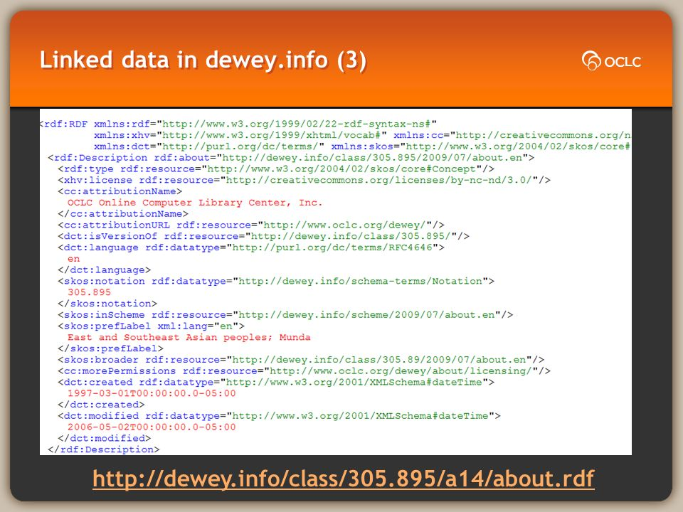 Linked data in dewey.info (3) http://dewey.info/class/305.895/a14/about.rdf