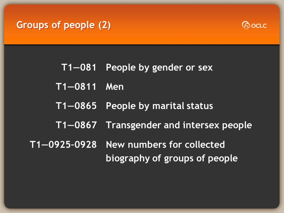 Groups of people (2) T1081People by gender or sex T10811Men T10865People by marital status T10867Transgender and intersex people T10925–0928New numbers for collected biography of groups of people