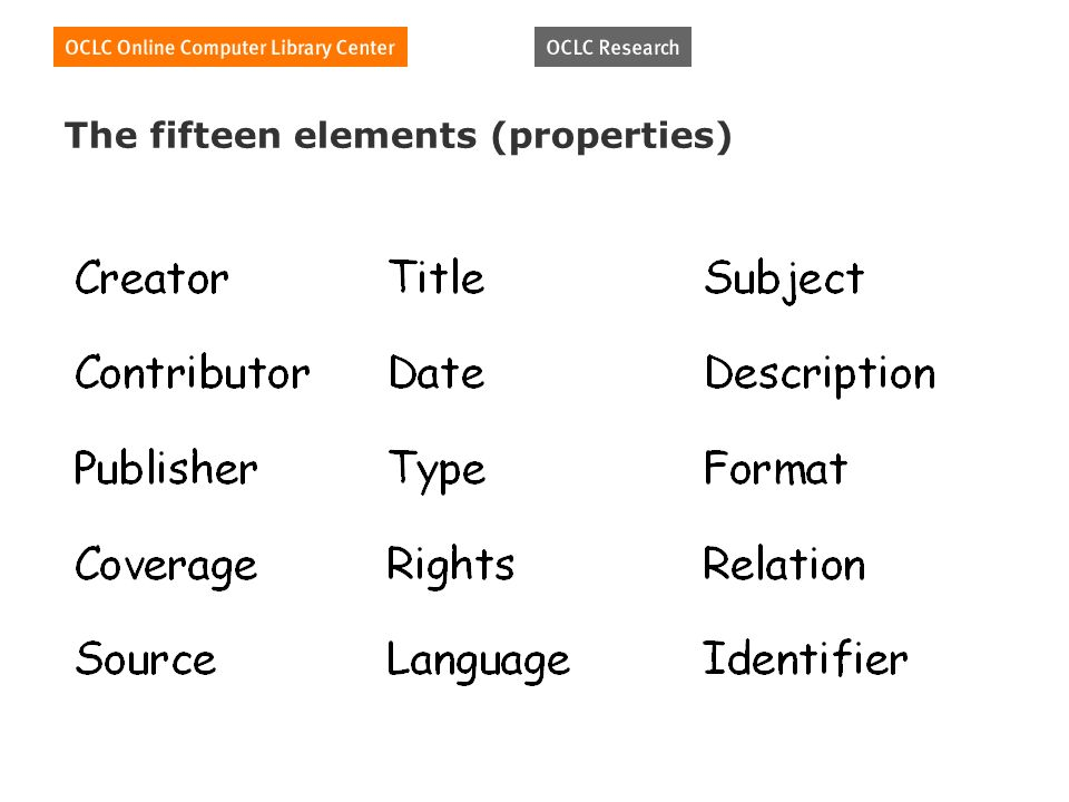 The fifteen elements (properties)