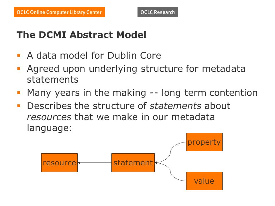 The DCMI Abstract Model A data model for Dublin Core Agreed upon underlying structure for metadata statements Many years in the making -- long term contention Describes the structure of statements about resources that we make in our metadata language: resourcestatement value property
