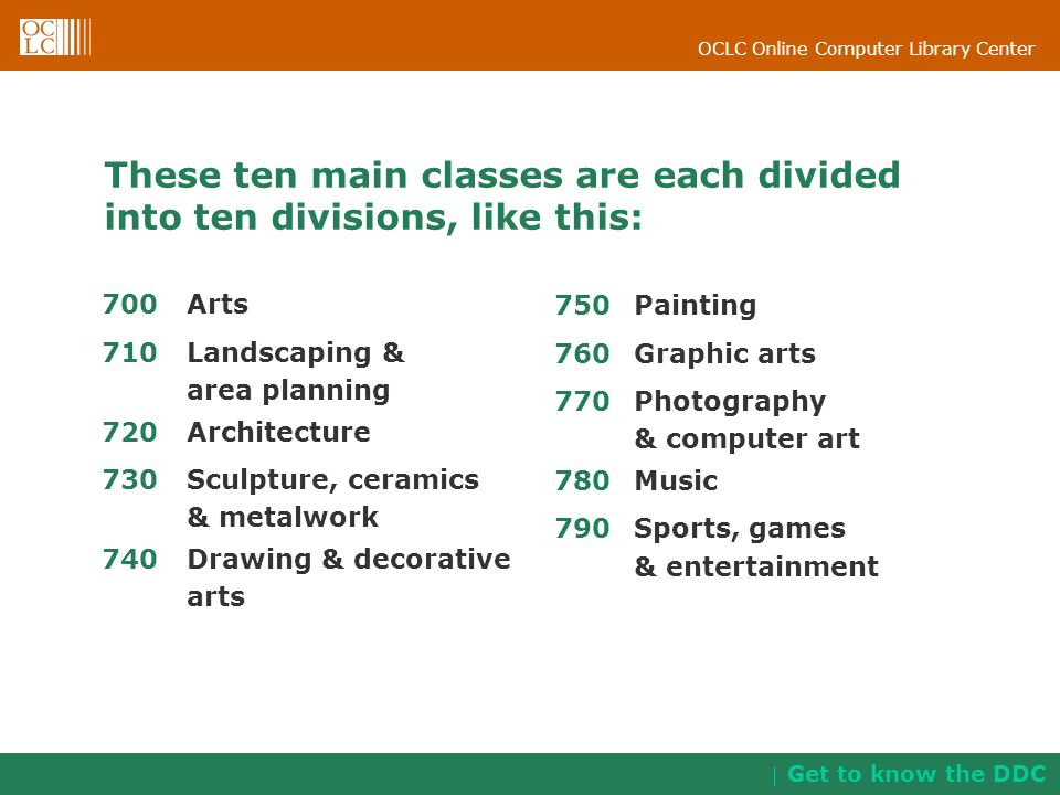 OCLC Online Computer Library Center These ten main classes are each divided into ten divisions, like this: 700 Arts 710Landscaping & area planning 720