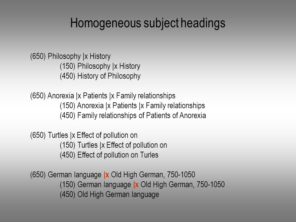 Homogeneous subject headings (650) Philosophy |x History (150) Philosophy |x History (450) History of Philosophy (650) Anorexia |x Patients |x Family