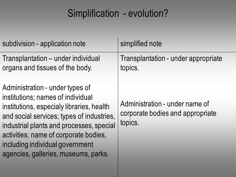 Simplification - evolution? subdivision - application notesimplified note Transplantation – under individual organs and tissues of the body. Administr