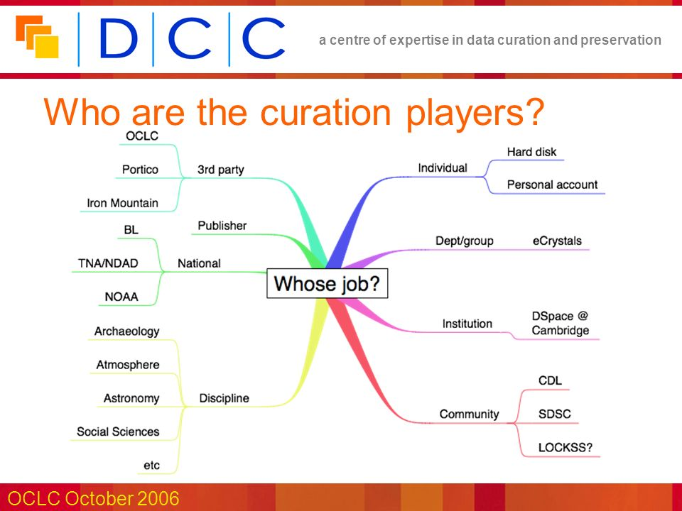 a centre of expertise in data curation and preservation OCLC October 2006 Who are the curation players?