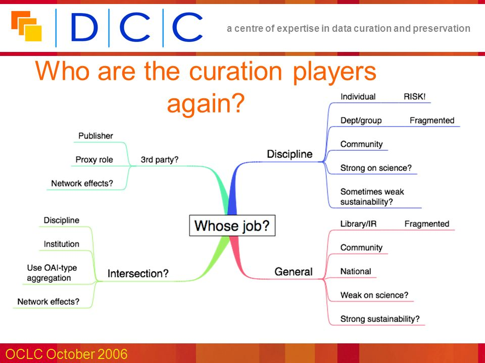 a centre of expertise in data curation and preservation OCLC October 2006 Who are the curation players again