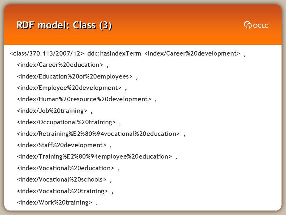 RDF model: Class (3) ddc:hasIndexTerm,,.