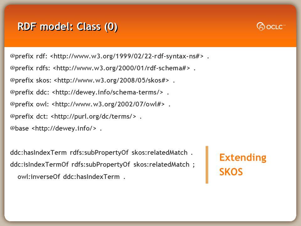 RDF model: Class (0) @prefix rdf:. @prefix rdfs:.