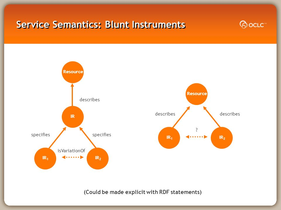 Service Semantics: Blunt Instruments IR 1 IR 2 Resource describes IR specifies isVariationOf specifies IR 1 IR 2 Resource describes .