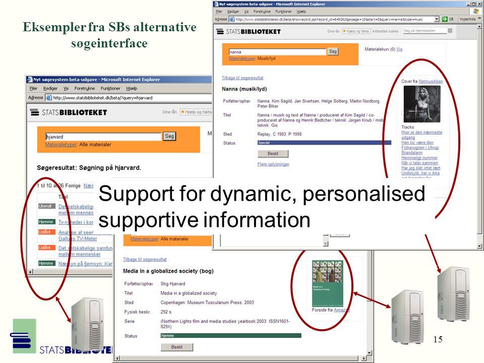 15 Eksempler fra SBs alternative søgeinterface Support for dynamic, personalised supportive information