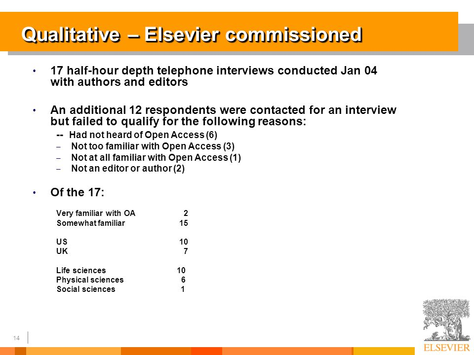14 Qualitative – Elsevier commissioned 17 half-hour depth telephone interviews conducted Jan 04 with authors and editors An additional 12 respondents were contacted for an interview but failed to qualify for the following reasons: -- Had not heard of Open Access (6) – Not too familiar with Open Access (3) – Not at all familiar with Open Access (1) – Not an editor or author (2) Of the 17: Very familiar with OA 2 Somewhat familiar 15 US 10 UK 7 Life sciences 10 Physical sciences 6 Social sciences 1