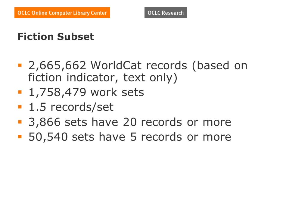 Fiction Subset 2,665,662 WorldCat records (based on fiction indicator, text only) 1,758,479 work sets 1.5 records/set 3,866 sets have 20 records or more 50,540 sets have 5 records or more