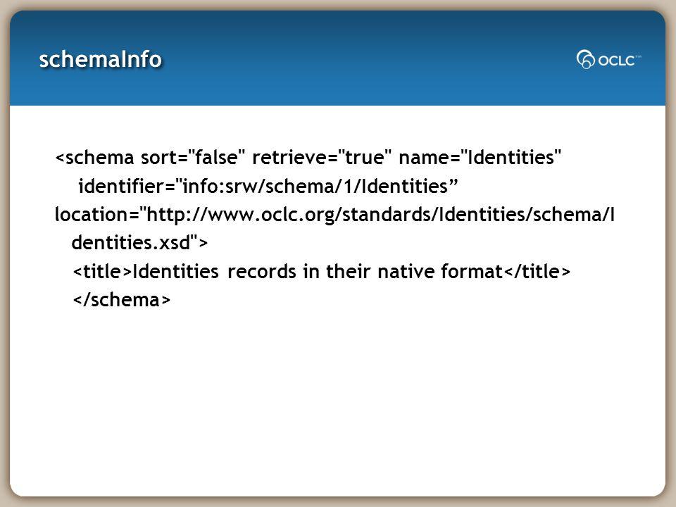 schemaInfo <schema sort= false retrieve= true name= Identities identifier= info:srw/schema/1/Identities location= http://www.oclc.org/standards/Identities/schema/I dentities.xsd > Identities records in their native format