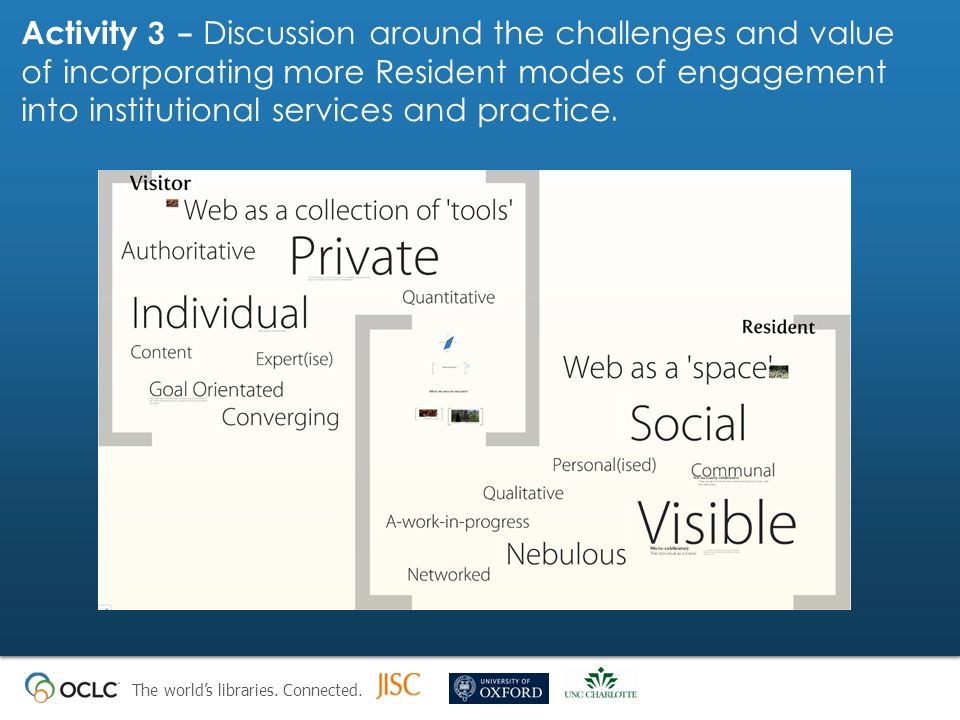 The worlds libraries. Connected. Activity 3 - Discussion around the challenges and value of incorporating more Resident modes of engagement into insti