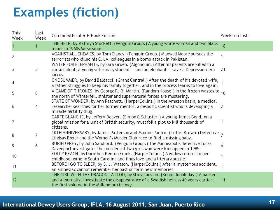International Dewey Users Group, IFLA, 16 August 2011, San Juan, Puerto Rico 17 Examples (fiction) This Week Last Week Combined Print & E-Book FictionWeeks on List 11 THE HELP, by Kathryn Stockett.