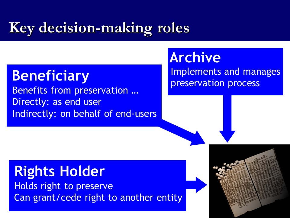 Key decision-making roles Rights Holder Beneficiary Archive Holds right to preserve Can grant/cede right to another entity Benefits from preservation … Directly: as end user Indirectly: on behalf of end-users Implements and manages preservation process