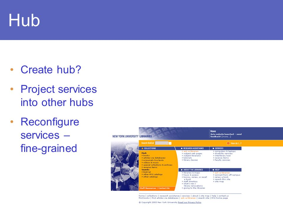 Hub Create hub Project services into other hubs Reconfigure services – fine-grained