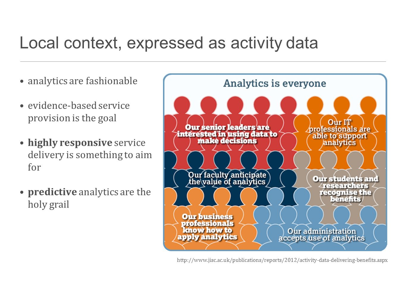 Local context, expressed as activity data analytics are fashionable evidence-based service provision is the goal highly responsive service delivery is