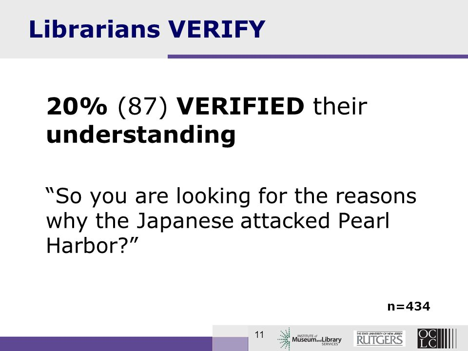 11 Librarians VERIFY 20% (87) VERIFIED their understanding So you are looking for the reasons why the Japanese attacked Pearl Harbor.