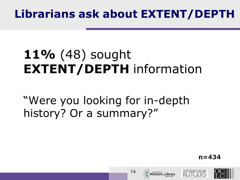 14 Librarians ask about EXTENT/DEPTH 11% (48) sought EXTENT/DEPTH information Were you looking for in-depth history.
