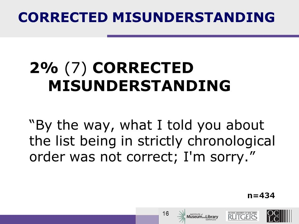 16 CORRECTED MISUNDERSTANDING 2% (7) CORRECTED MISUNDERSTANDING By the way, what I told you about the list being in strictly chronological order was not correct; I m sorry.