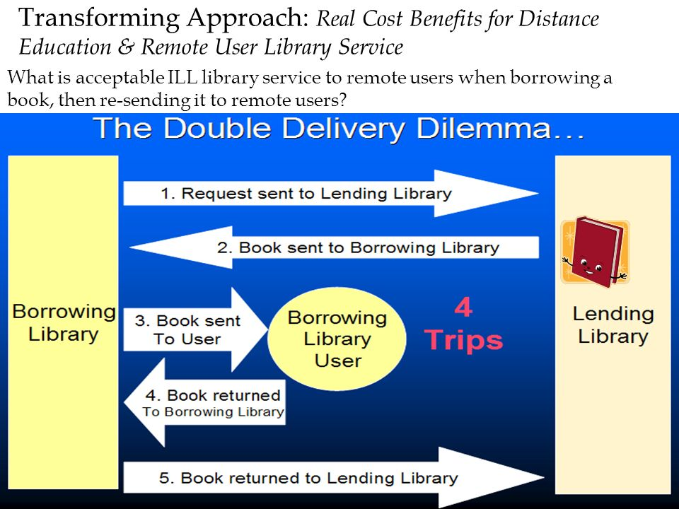 Transforming Approach: Real Cost Benefits for Distance Education & Remote User Library Service What is acceptable ILL library service to remote users