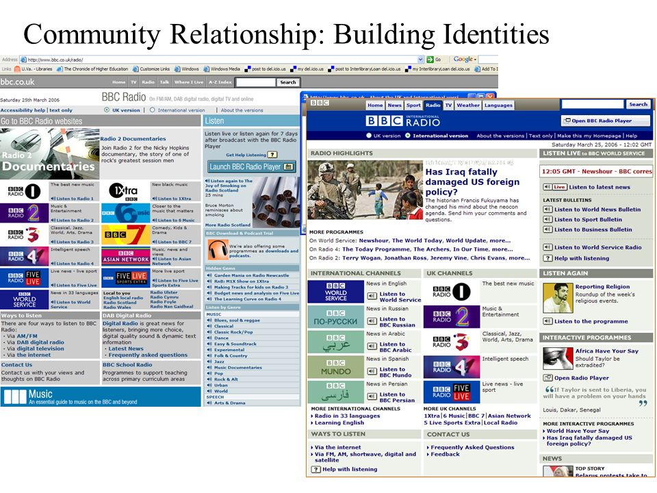 Community Relationship: Building Identities