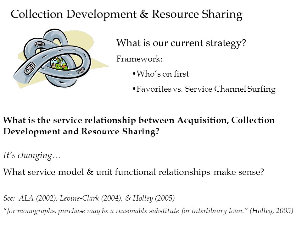 Traditional Approach: Collection Development & Resource Sharing Traditional Resource Sharing ILL borrows what it can from other libraries & some document suppliers.