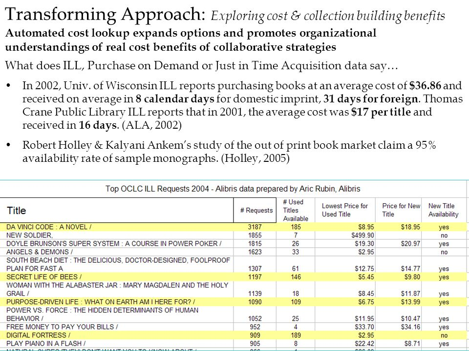 Transforming Approach: Exploring cost & collection building benefits Automated cost lookup expands options and promotes organizational understandings of real cost benefits of collaborative strategies What does ILL, Purchase on Demand or Just in Time Acquisition data say… In 2002, Univ.