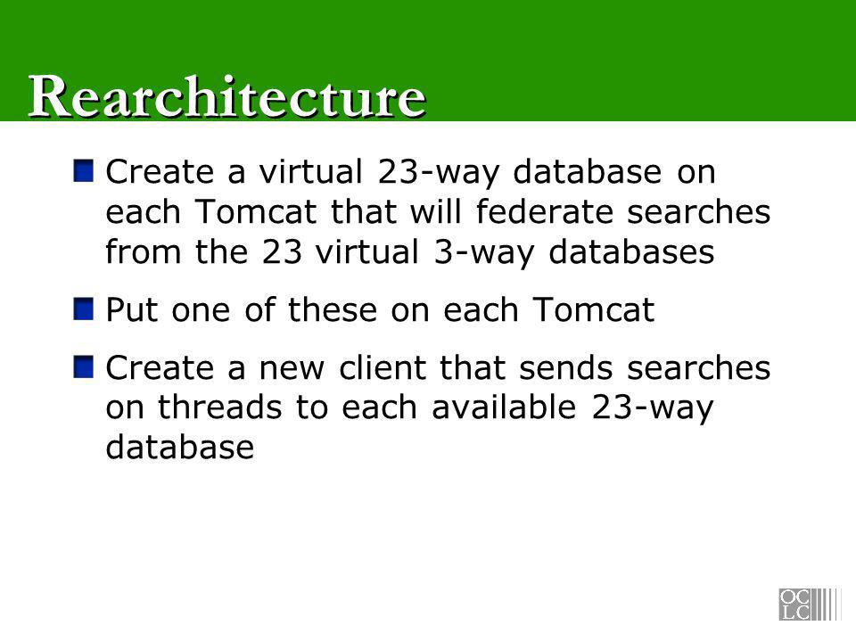 Rearchitecture Create a virtual 23-way database on each Tomcat that will federate searches from the 23 virtual 3-way databases Put one of these on each Tomcat Create a new client that sends searches on threads to each available 23-way database