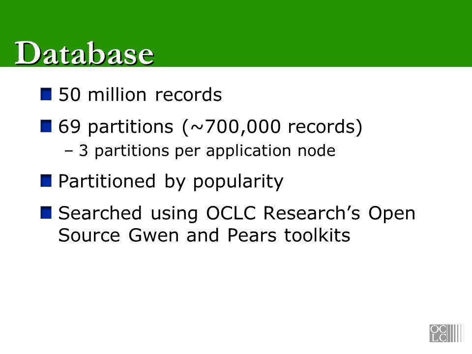 Database 50 million records 69 partitions (~700,000 records) –3 partitions per application node Partitioned by popularity Searched using OCLC Researchs Open Source Gwen and Pears toolkits