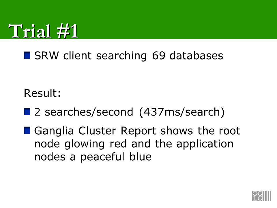 Trial #1 SRW client searching 69 databases Result: 2 searches/second (437ms/search) Ganglia Cluster Report shows the root node glowing red and the application nodes a peaceful blue