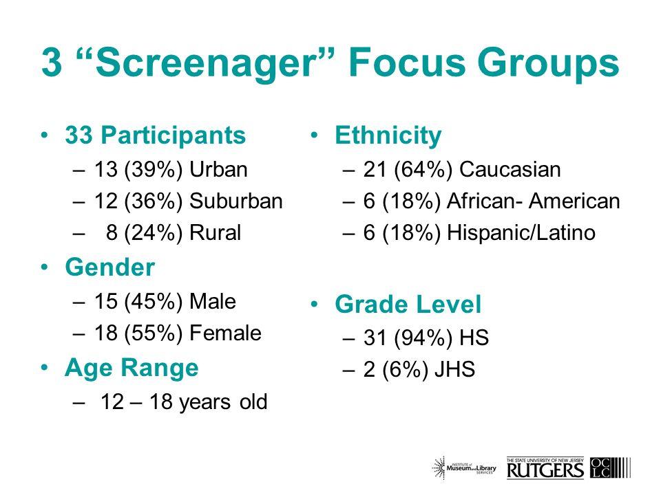 3 Screenager Focus Groups 33 Participants –13 (39%) Urban –12 (36%) Suburban – 8 (24%) Rural Gender –15 (45%) Male –18 (55%) Female Age Range – 12 – 1
